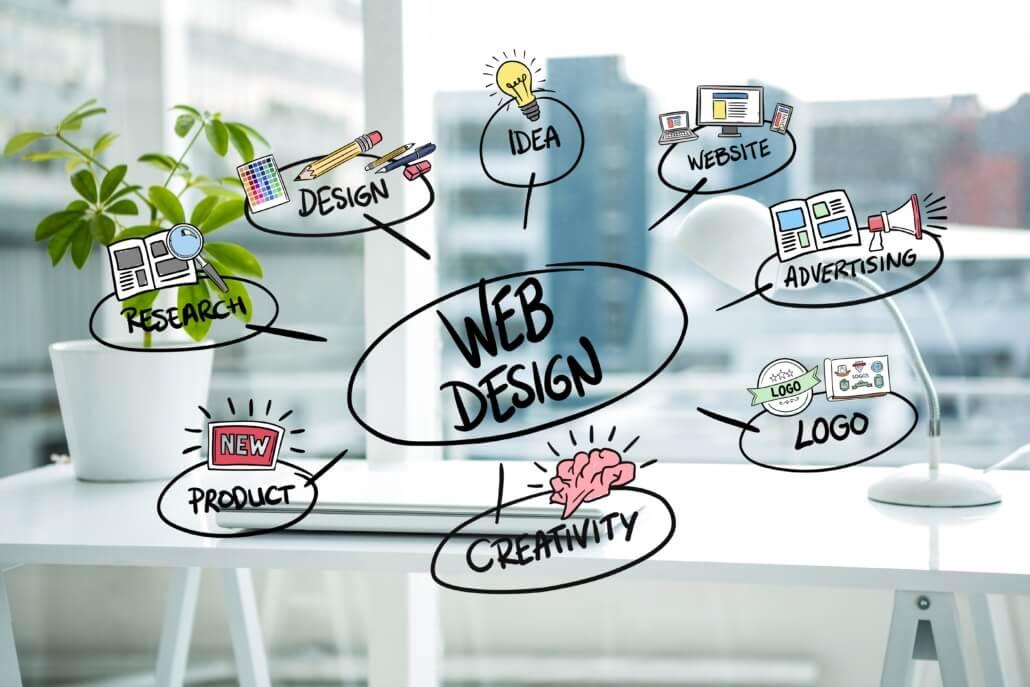Espartapp cinco tendencias en diseño
